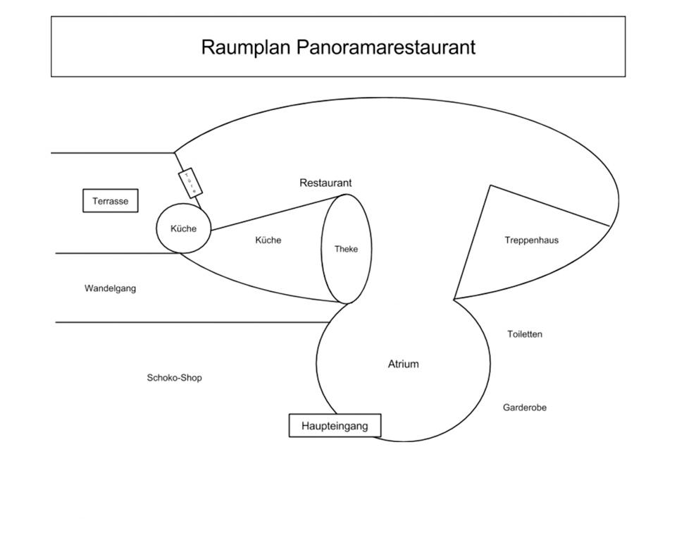 Grundriss Panorama-Restaurant | Virtual tour generated by Panotour